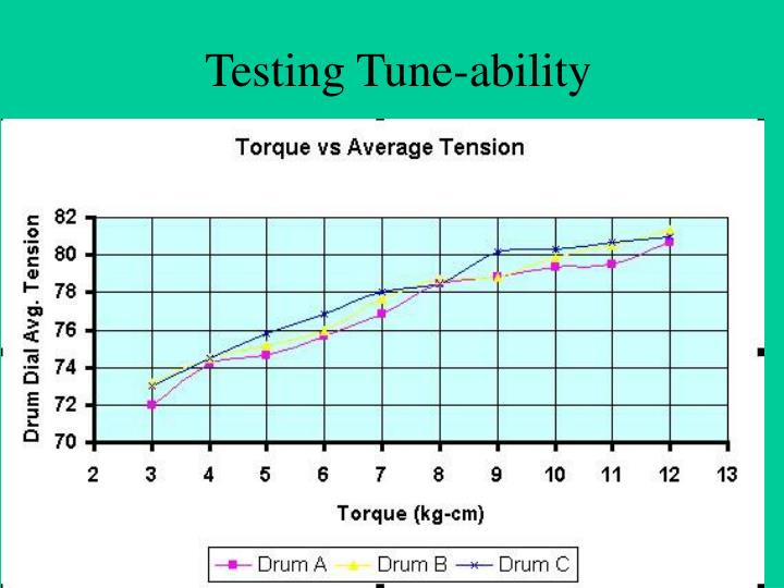 Testing Tune-ability