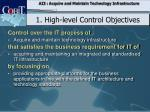 1 h igh level control objectives2