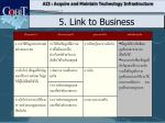 5 link to business