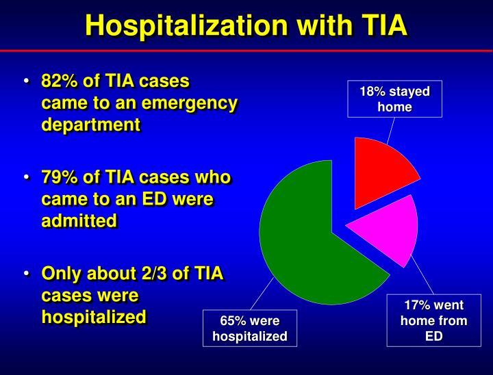 Hospitalization with TIA