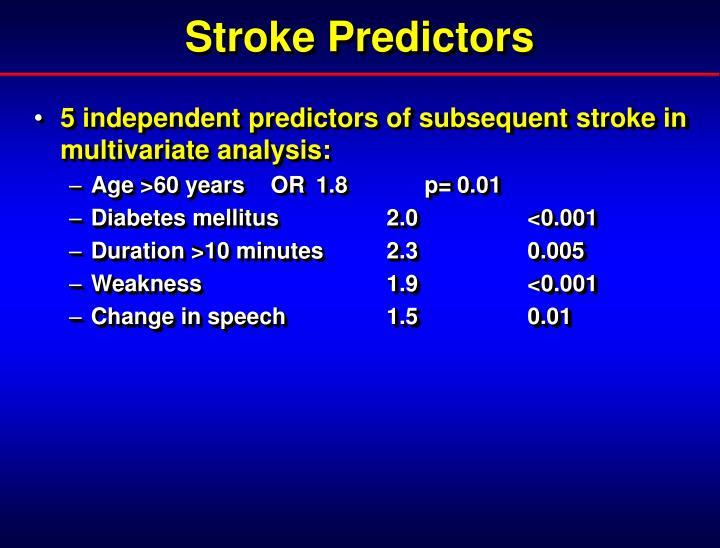 Stroke Predictors