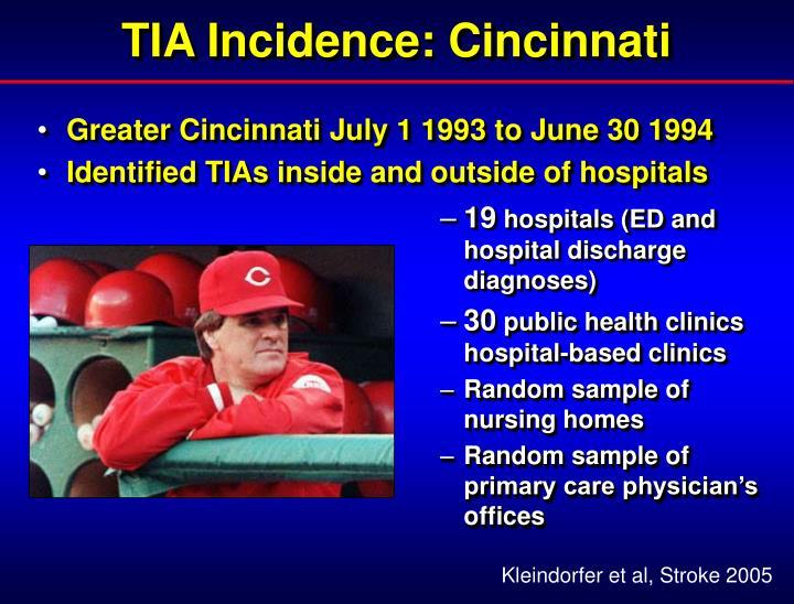TIA Incidence: Cincinnati