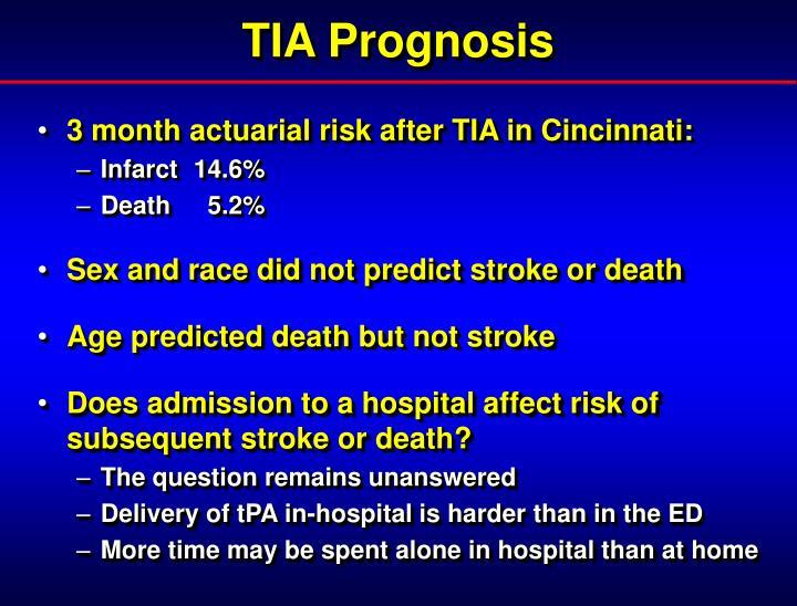 TIA Prognosis