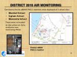 district 2010 air monitoring