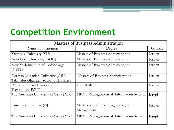 Competition Environment