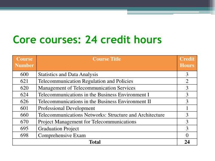 Core courses: 24 credit hours