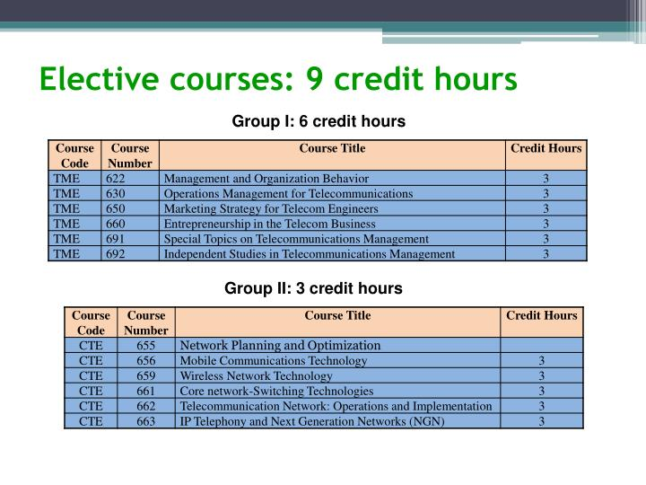 Elective courses: 9 credit hours