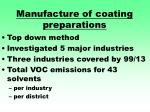 manufacture of coating preparations