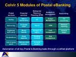 colvir 5 modules of postal ebanking