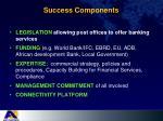 success components