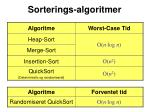 sorterings algoritmer