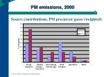 pm emissions 2000