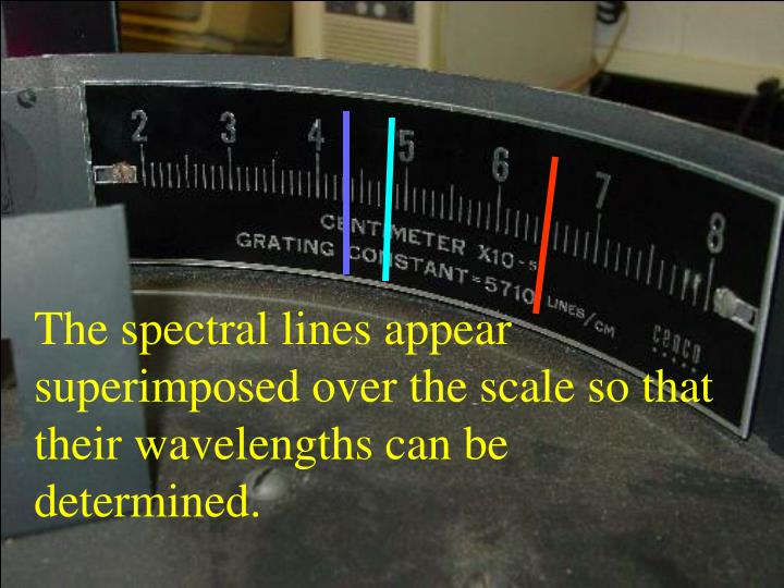 The spectral lines appear superimposed over the scale so that their wavelengths can be determined.