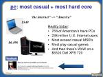 pc most casual most hard core