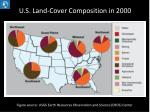 u s land cover composition in 2000