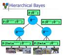 hierarchical bayes