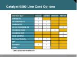 catalyst 6500 line card options