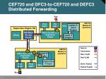 cef720 and dfc3 to cef720 and defc3 distributed forwarding