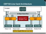 cef720 line card architecture