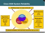 cisco 6500 system reliability