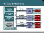 crossbar switch fabric
