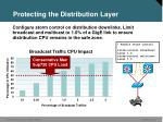 p rotecting the distribution layer