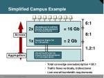 simplified campus example