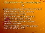 classification des neuroleptiques 1