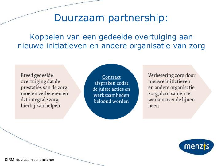 Duurzaam partnership: