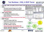 tool backbone jhdl edif parser