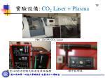 co 2 laser plasma