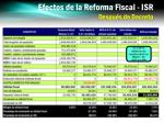 efectos de la reforma fiscal isr despu s de decreto