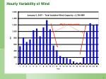 hourly variability of wind