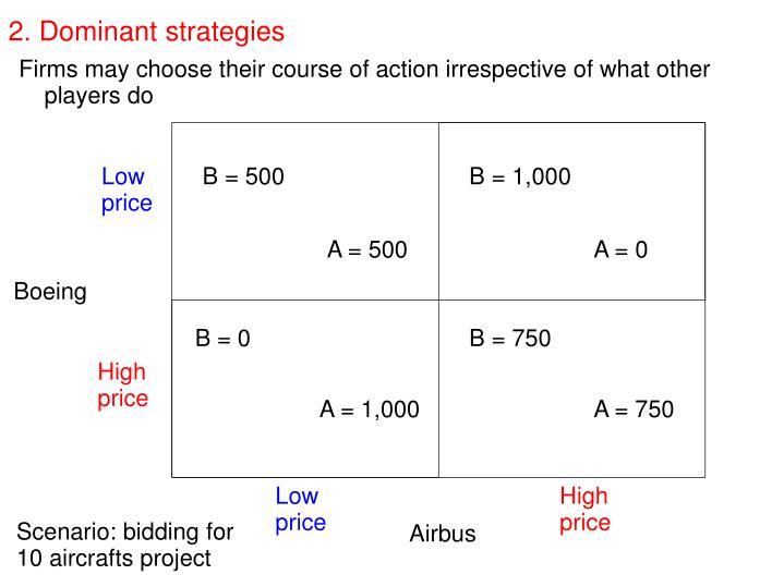 2. Dominant strategies