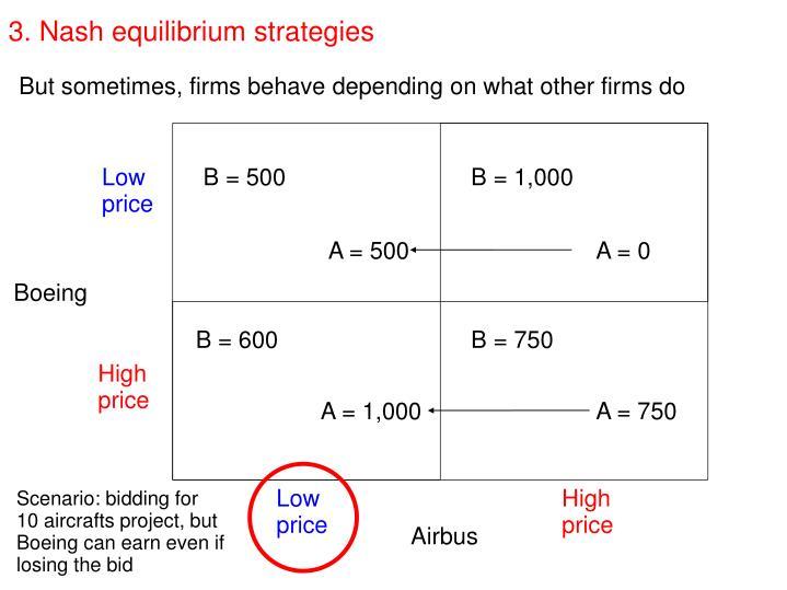 3. Nash equilibrium strategies