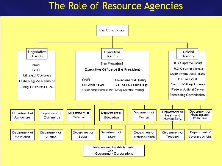 the role of resource agencies n.