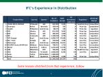 ifc s experience in distribution