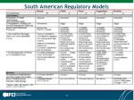 south american regulatory models