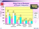 major line of business of parent companies