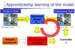 apprenticeship learning of the model