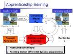 apprenticeship learning4
