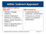 aida indirect approach