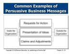 common examples of persuasive business messages