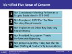 identified five areas of concern