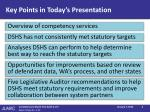 key points in today s presentation