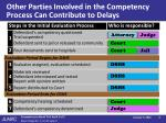other parties involved in the competency process can contribute to delays