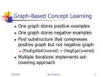 graph based concept learning