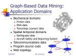 graph based data mining application domains