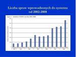 liczba spraw wprowadzonych do systemu od 2002 2008