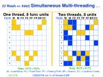 u wash intel simultaneous multi threading